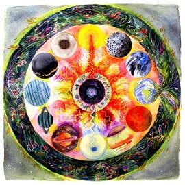 Planets-mandala
